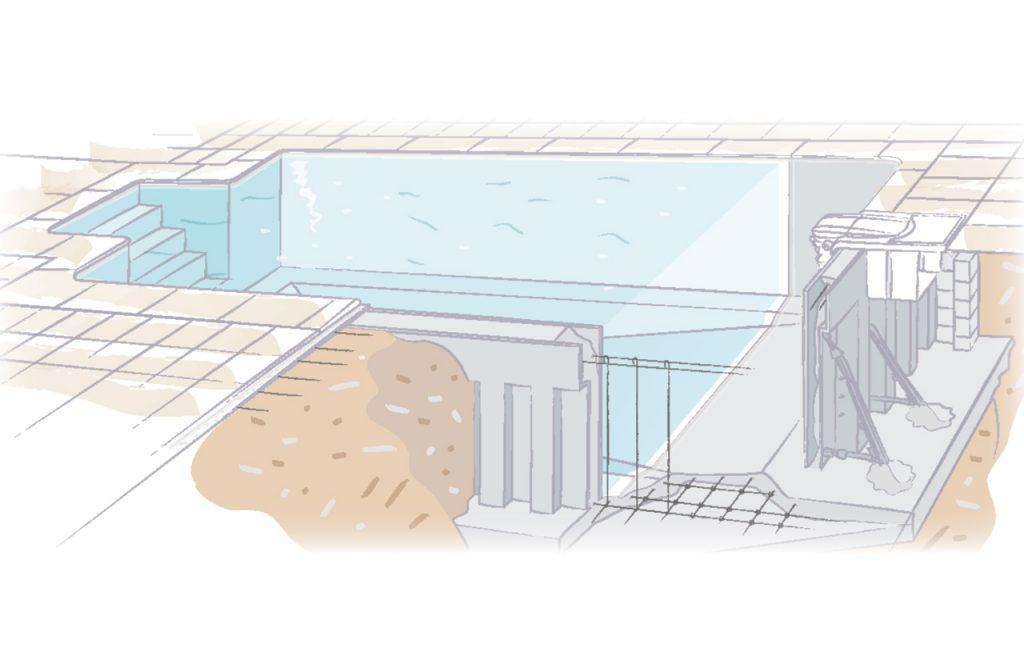 Poolsystem: Schema Struktur